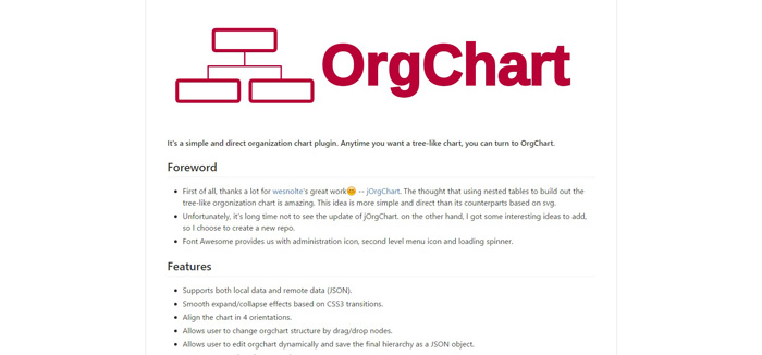 orgchart is a simple and direct organization chart plugin based on pure dom and jquery - Org Chart Jquery