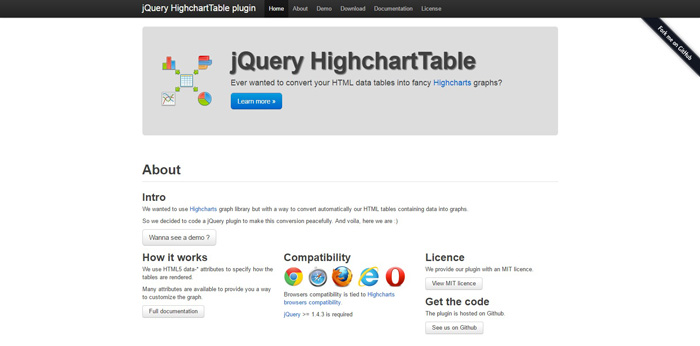 jQuery HighchartTable plugin