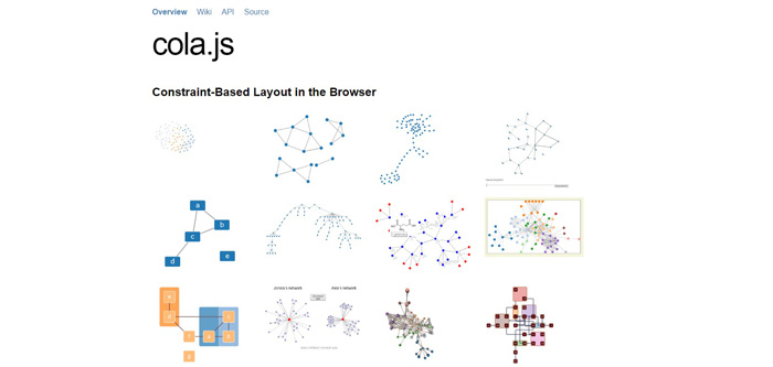 Infographic Ideas infographic javascript library : Best JavaScript Chart Libraries to Try in 2017 - GojQuery