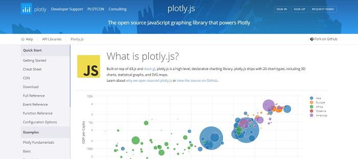 JavaScript Libraries for Creating Circular Charts - GojQuery