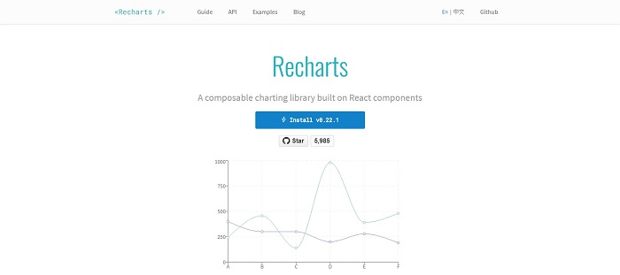 JavaScript Libraries for Creating Circular Charts - GojQuery